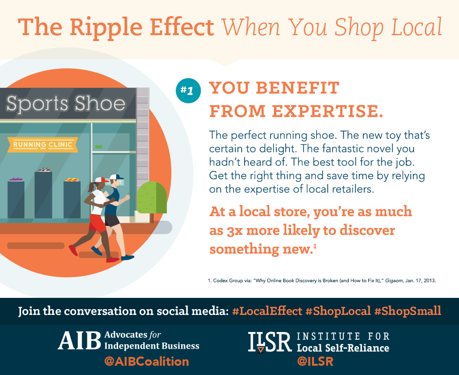 This image has an empty alt attribute; its file name is AIB_Ripple-Effect_Social-1.png