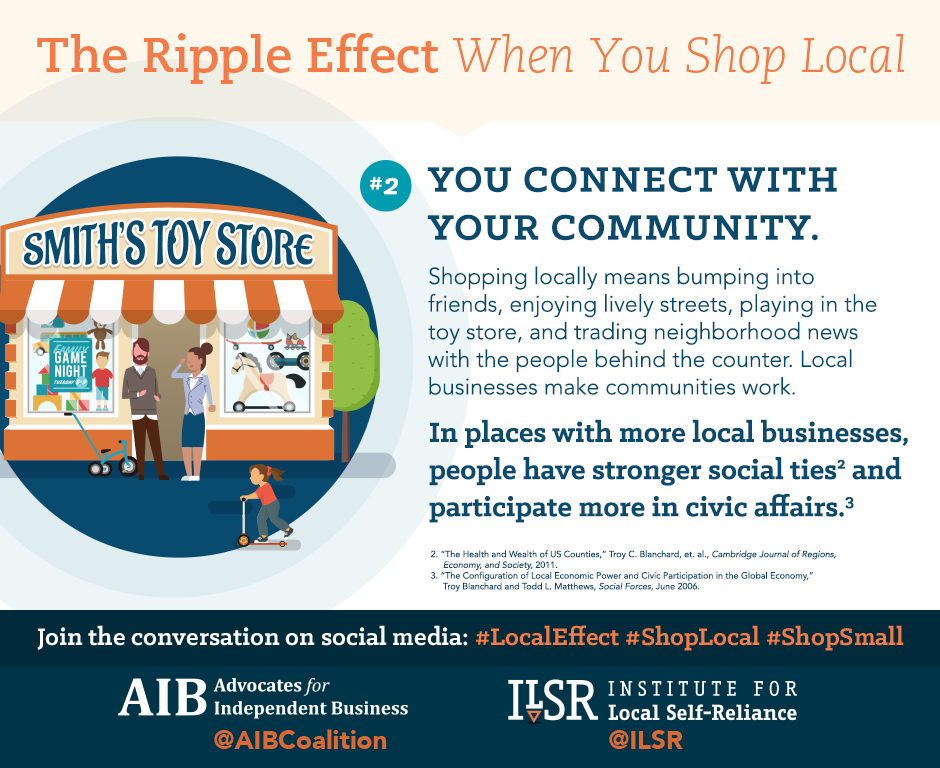 This image has an empty alt attribute; its file name is AIB_Ripple-Effect_Social-2.png