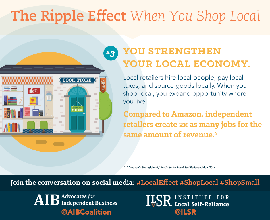 This image has an empty alt attribute; its file name is AIB_Ripple-Effect_Social-3.png
